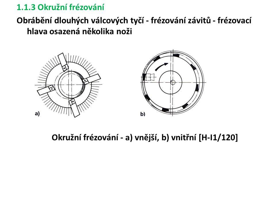 1.1.3 Okružní frézování Obrábění dlouhých válcových tyčí - frézování závitů - frézovací hlava osazená několika noži Okružní frézování - a) vnější, b) vnitřní [H-I1/120]